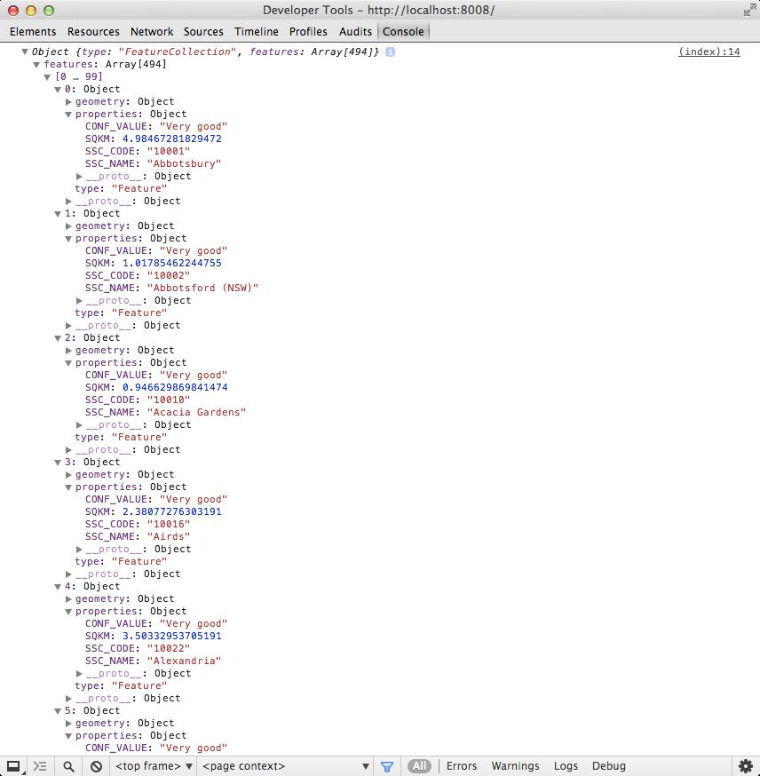 SydJS January 2014: JavaScript Developers Don't Get Lost